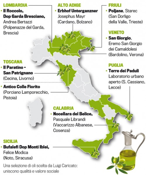 italië olijfolie