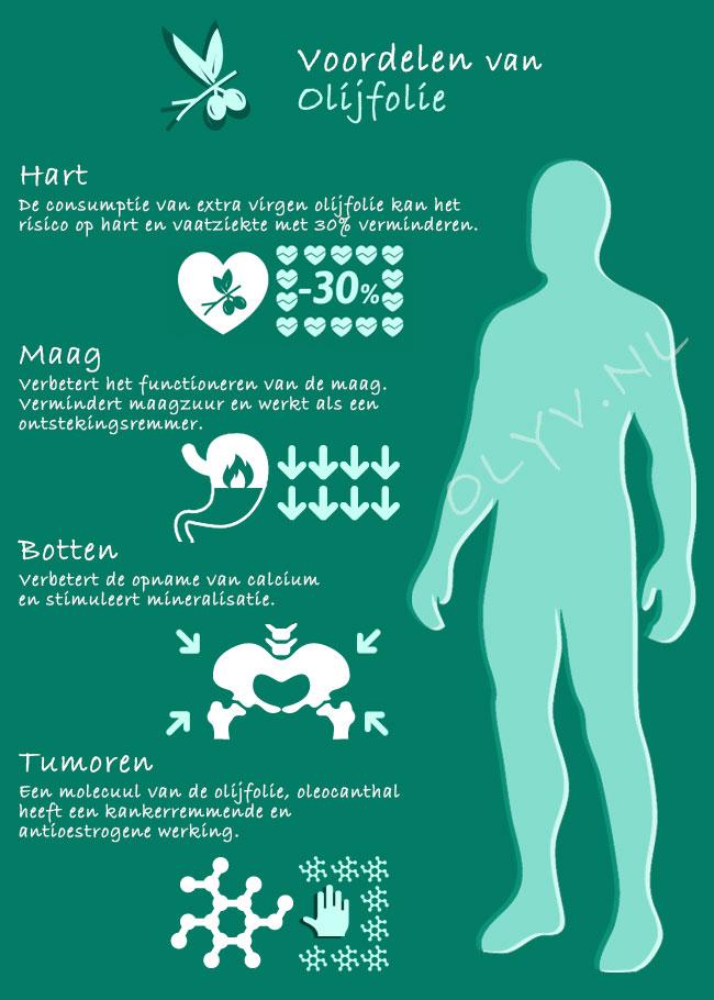 voordelen olijfolie gezondheid